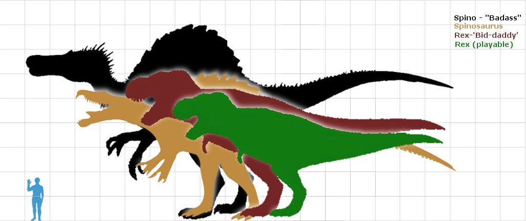 Spinosaurus | Extinct Animals